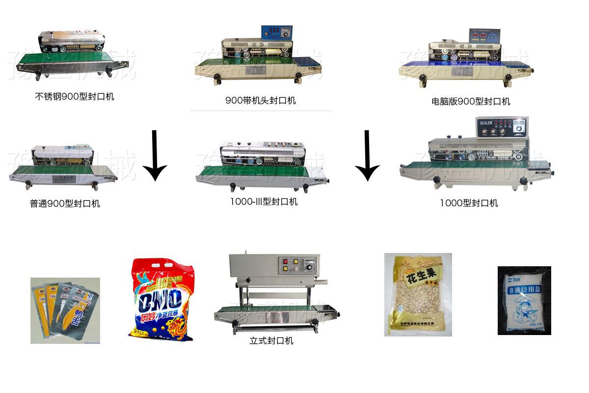 多功能薄膜连续封口机工作原理图