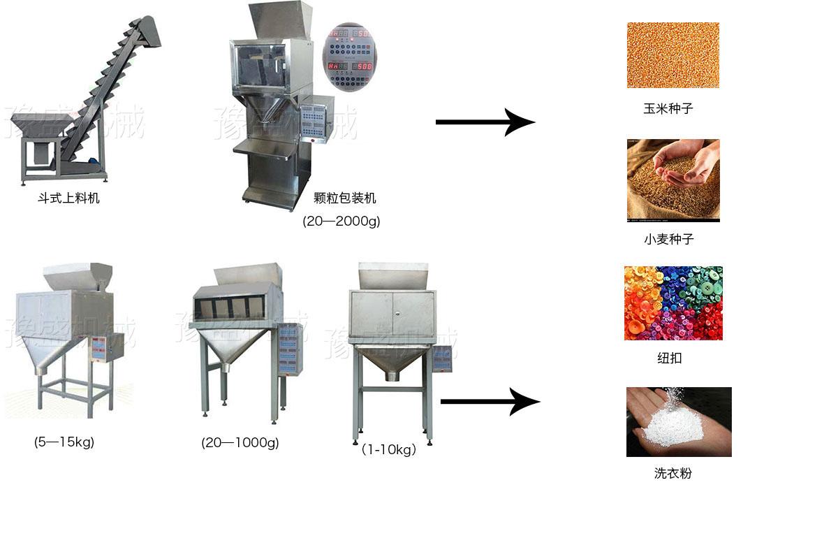 洗衣粉分装机图片