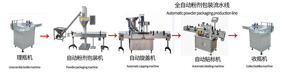 粉剂包装生产线图片